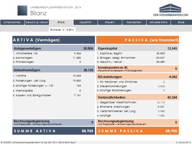 Bilanz vom online Steuerberater