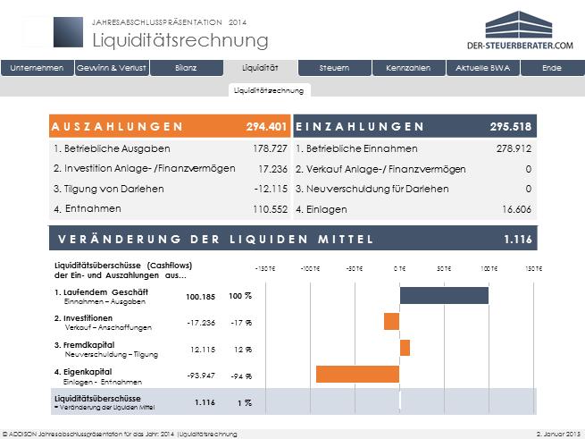 Liquidität vom online Steuerberater