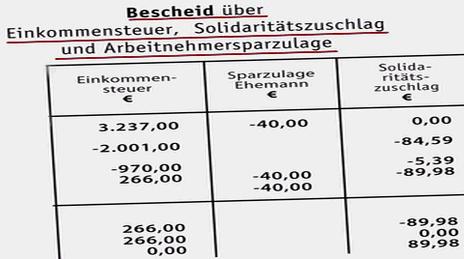ein steuerbescheid kann nicht mehr ge ndert werden steuerberater online deutschlandweit. Black Bedroom Furniture Sets. Home Design Ideas